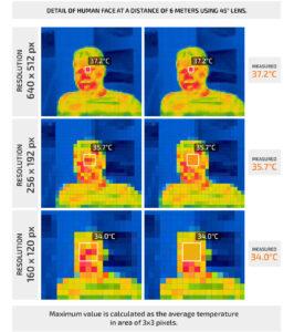Rozlišovací schopnosti termokamery MEDICAS
